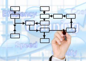 planning-flowchart